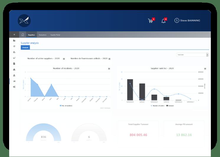 Manage your procurement KPIs with Oxalys Analytics